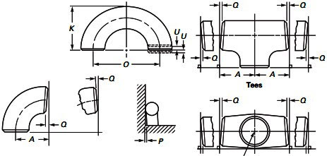 ASTM A860 WPHY 70 Fittings Dimensions Chart